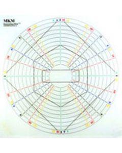 MKM Decorating Disks - Large